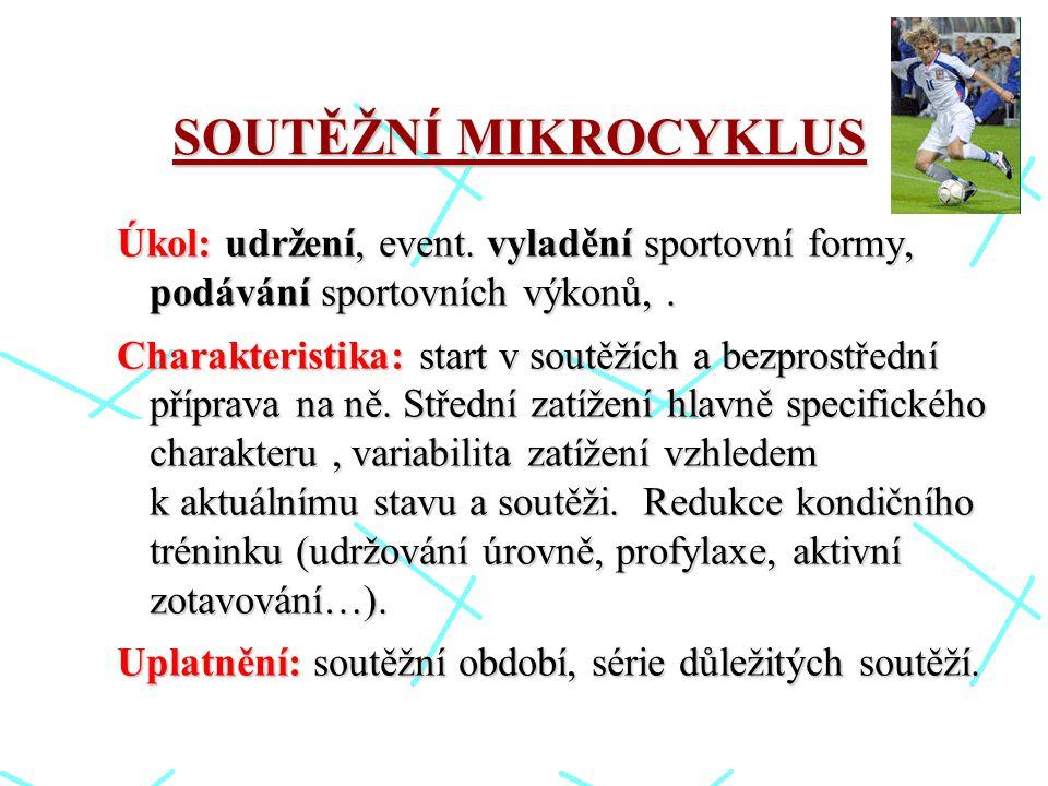 SOUTĚŽNÍ MIKROCYKLUS Úkol: udržení, event.vyladění sportovní formy, podávání sportovních výkonů,.