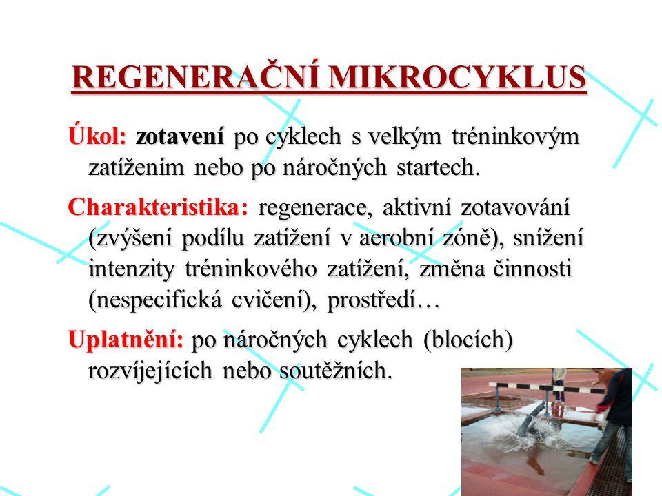 REGENERAČNÍ MIKROCYKLUS Úkol: zotavení po cyklech s velkým tréninkovým zatížením nebo po náročných startech. Charakteristikaregenerace, aktivní zotavo