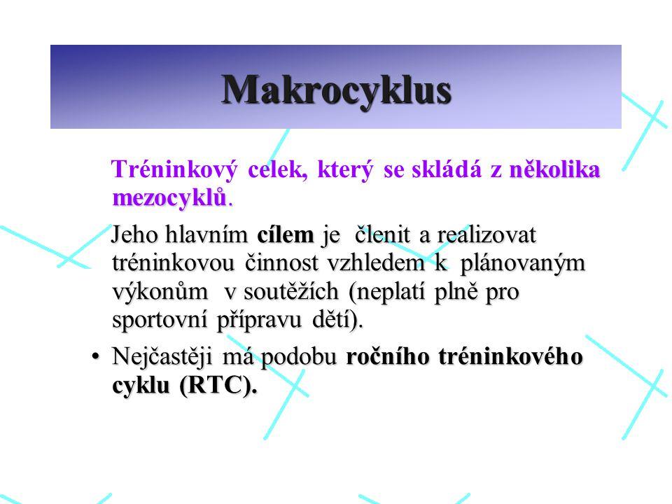 Makrocyklus několika mezocyklů.Tréninkový celek, který se skládá z několika mezocyklů.