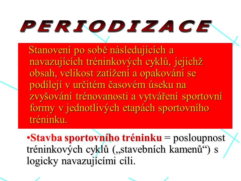 Stanovení po sobě následujících a navazujících tréninkových cyklů, jejichž obsah, velikost zatížení a opakování se podílejí v určitém časovém úseku na zvyšování trénovanosti a vytváření sportovní formy v jednotlivých etapách sportovního tréninku.