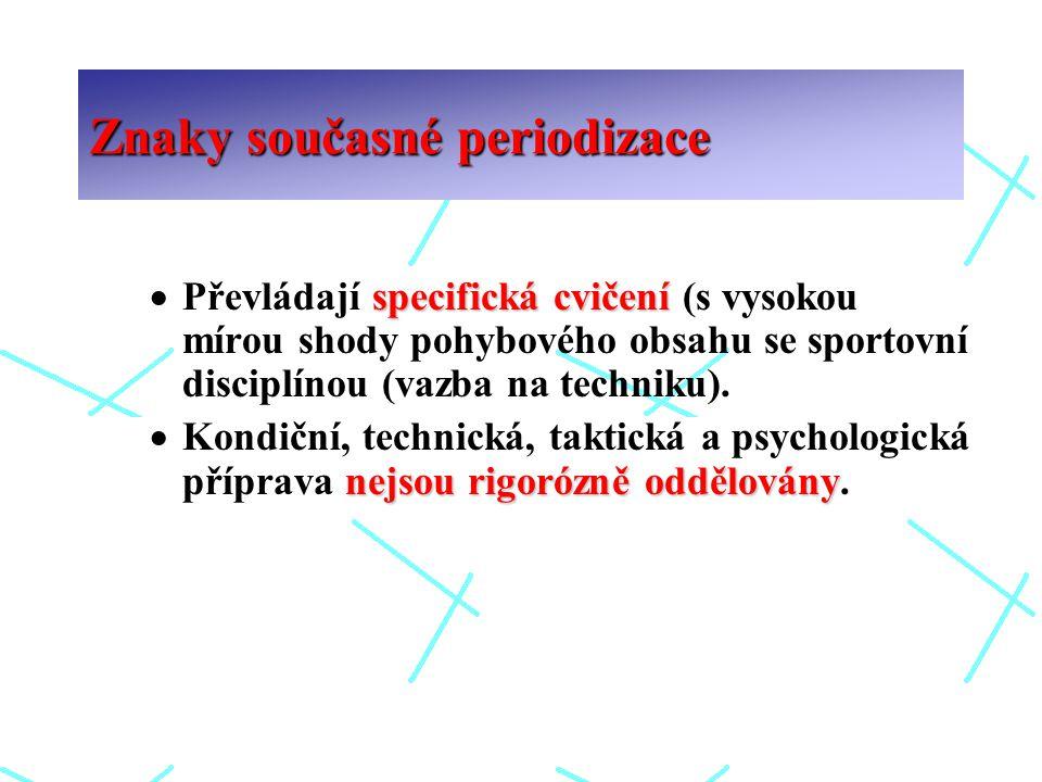 specifická cvičení  Převládají specifická cvičení (s vysokou mírou shody pohybového obsahu se sportovní disciplínou (vazba na techniku).