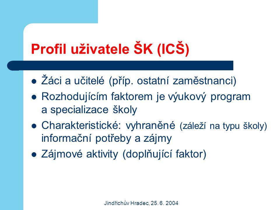 Jindřichův Hradec, 25. 6. 2004 Profil uživatele ŠK (ICŠ) Žáci a učitelé (příp. ostatní zaměstnanci) Rozhodujícím faktorem je výukový program a special