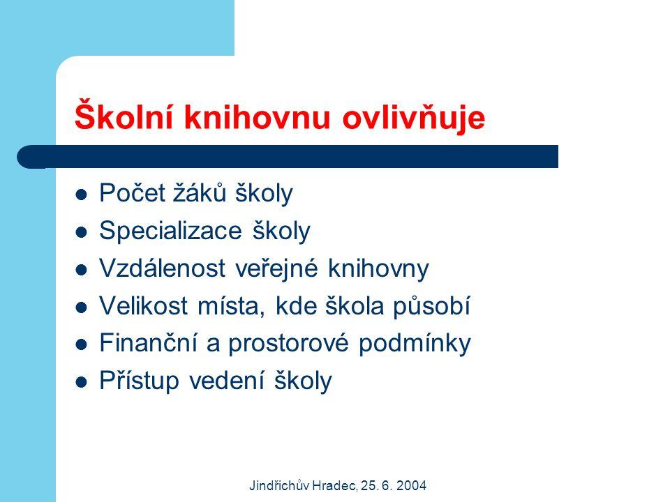 Jindřichův Hradec, 25. 6.