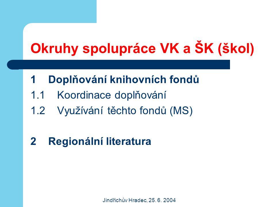 Jindřichův Hradec, 25. 6. 2004 Okruhy spolupráce VK a ŠK (škol) 1 Doplňování knihovních fondů 1.1 Koordinace doplňování 1.2 Využívání těchto fondů (MS