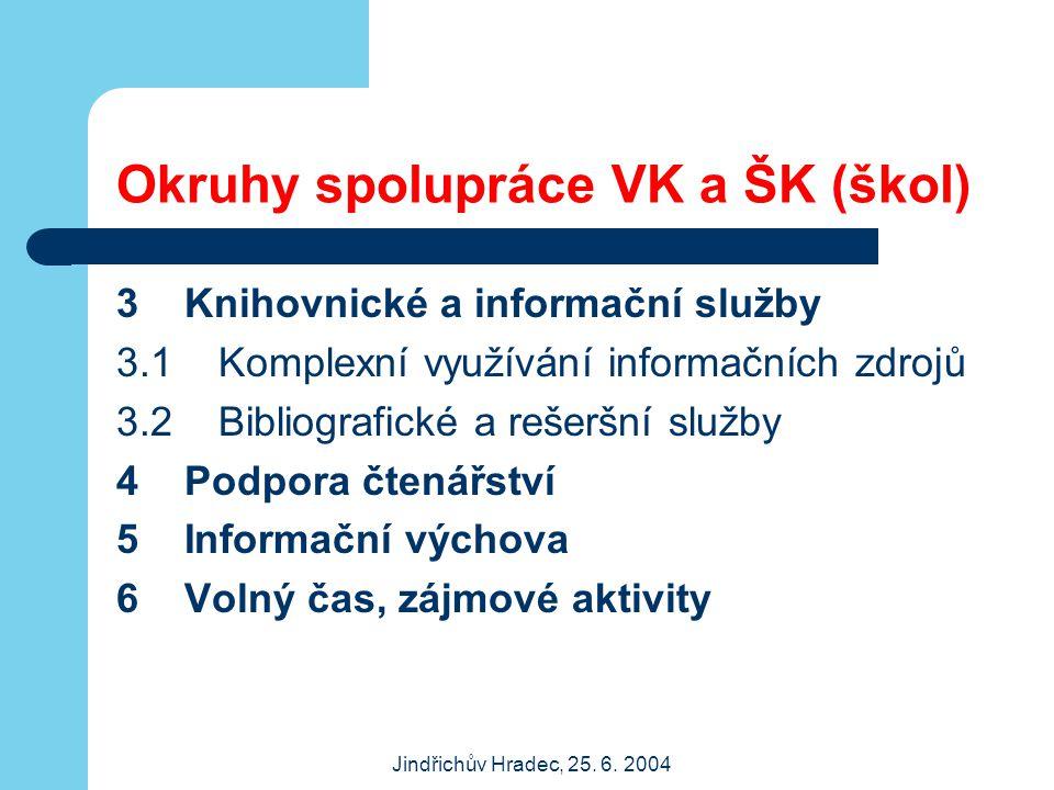 Jindřichův Hradec, 25. 6. 2004 Okruhy spolupráce VK a ŠK (škol) 3 Knihovnické a informační služby 3.1 Komplexní využívání informačních zdrojů 3.2 Bibl
