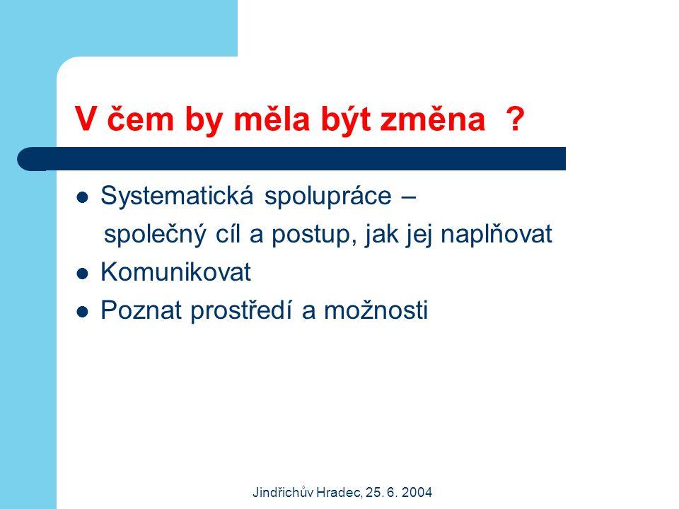 Jindřichův Hradec, 25. 6. 2004 V čem by měla být změna .
