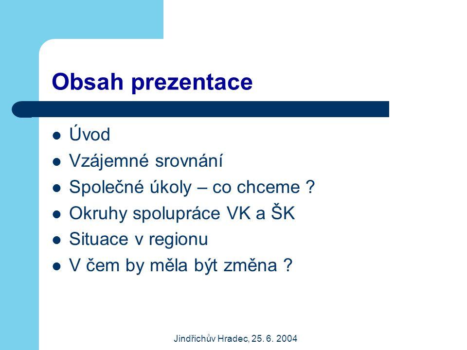 Jindřichův Hradec, 25.6. 2004 Společné úkoly – co chceme .