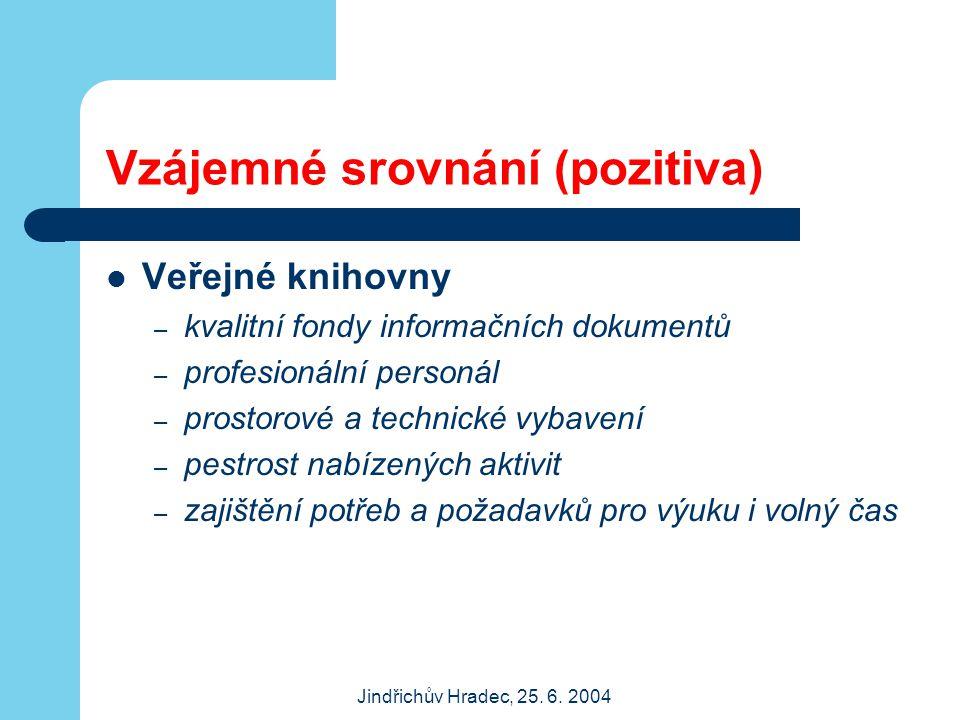 Jindřichův Hradec, 25. 6. 2004 Vzájemné srovnání (pozitiva) Veřejné knihovny – kvalitní fondy informačních dokumentů – profesionální personál – prosto
