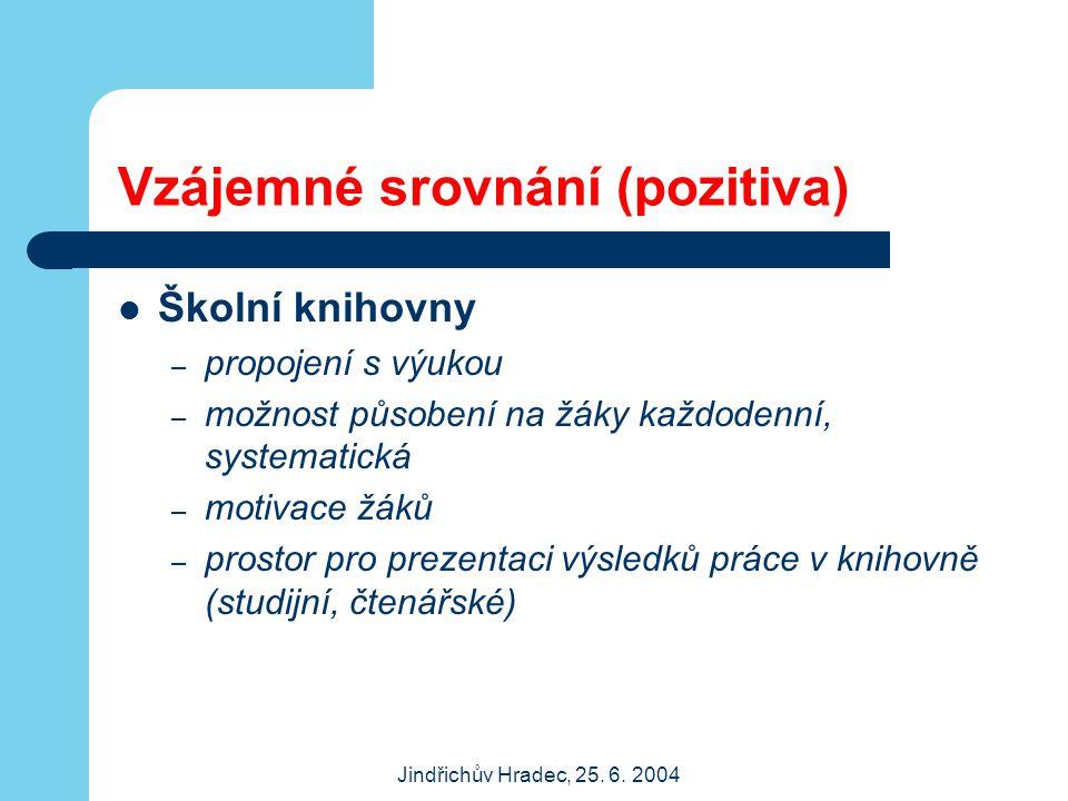 Jindřichův Hradec, 25.6. 2004 V čem by měla být změna .