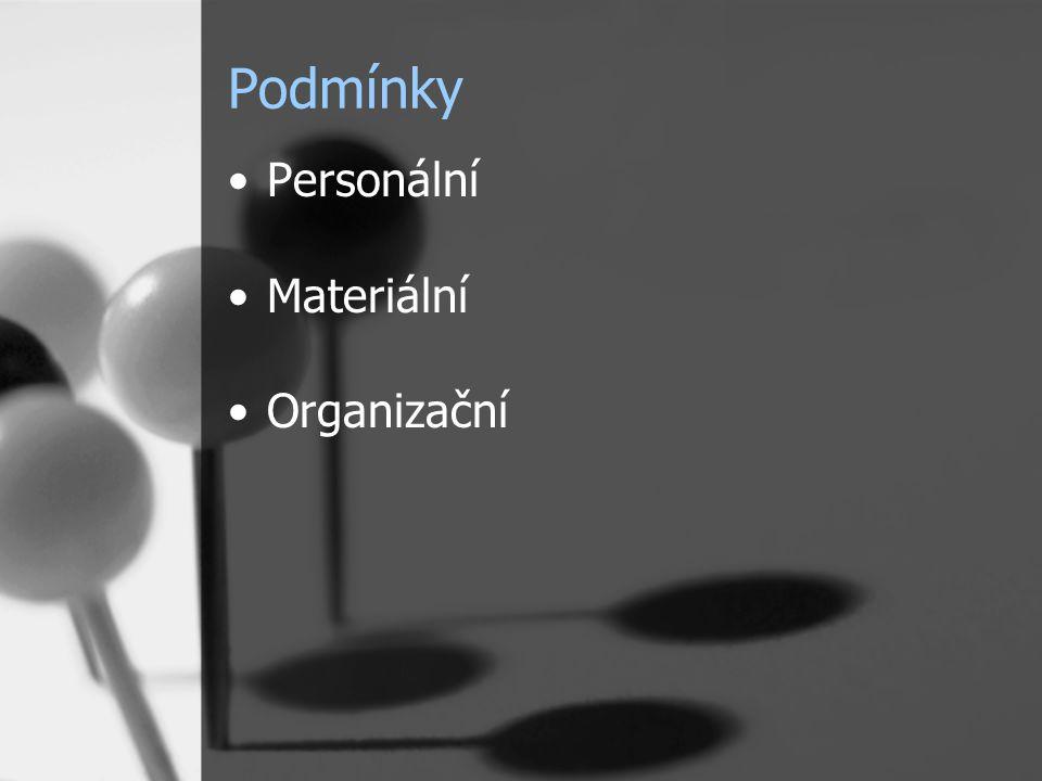 Podmínky Personální Materiální Organizační