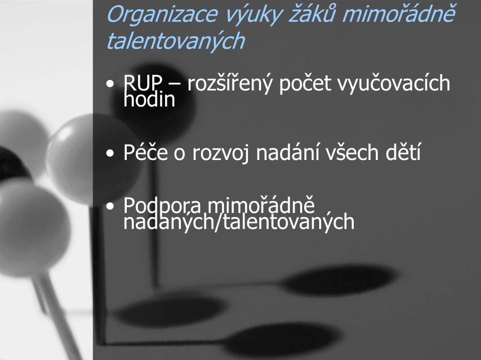 Organizace výuky žáků mimořádně talentovaných RUP – rozšířený počet vyučovacích hodin Péče o rozvoj nadání všech dětí Podpora mimořádně nadaných/talen