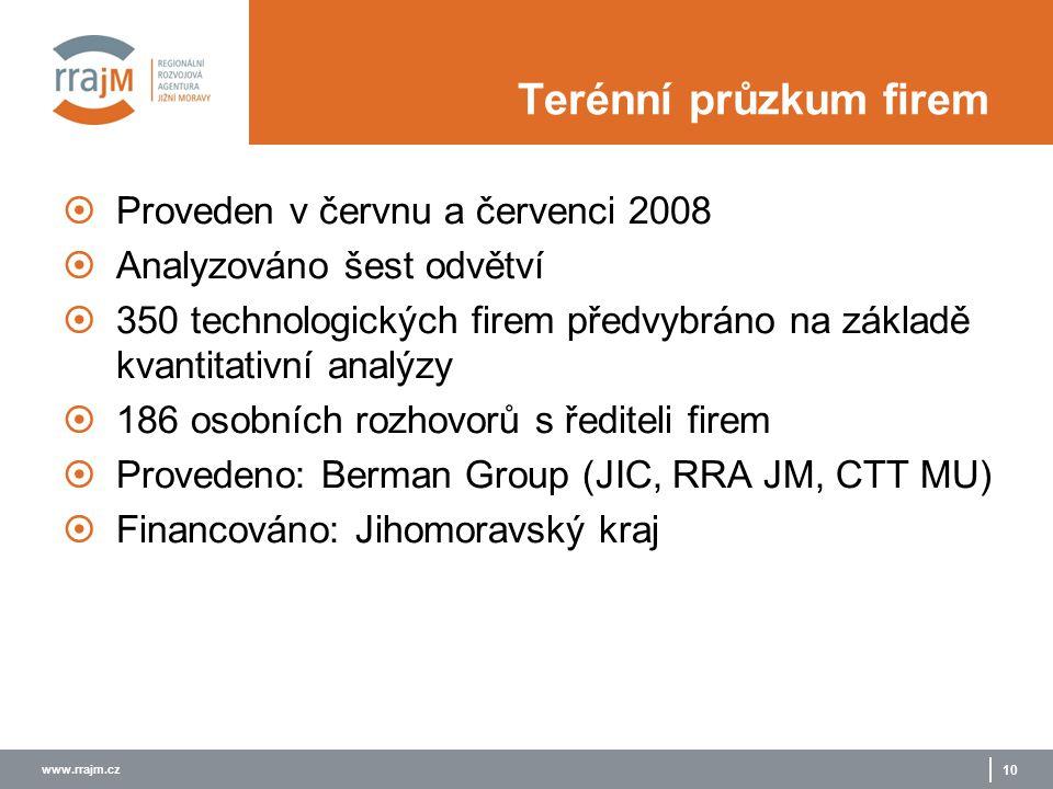 www.rrajm.cz 10 Terénní průzkum firem  Proveden v červnu a červenci 2008  Analyzováno šest odvětví  350 technologických firem předvybráno na základě kvantitativní analýzy  186 osobních rozhovorů s řediteli firem  Provedeno: Berman Group (JIC, RRA JM, CTT MU)  Financováno: Jihomoravský kraj