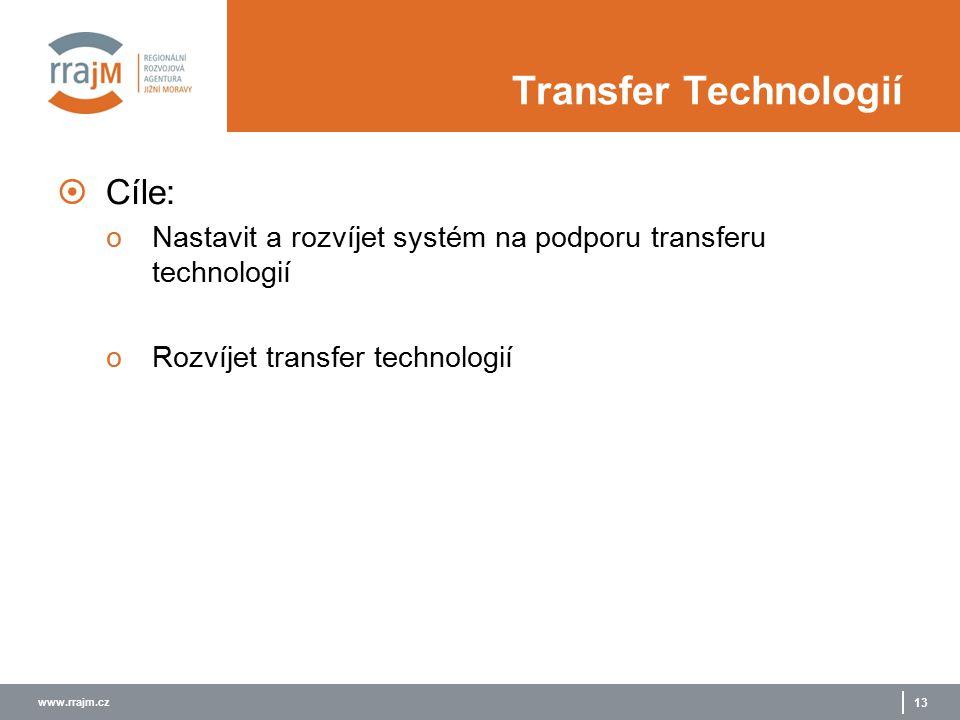 www.rrajm.cz 13 Transfer Technologií  Cíle: oNastavit a rozvíjet systém na podporu transferu technologií oRozvíjet transfer technologií