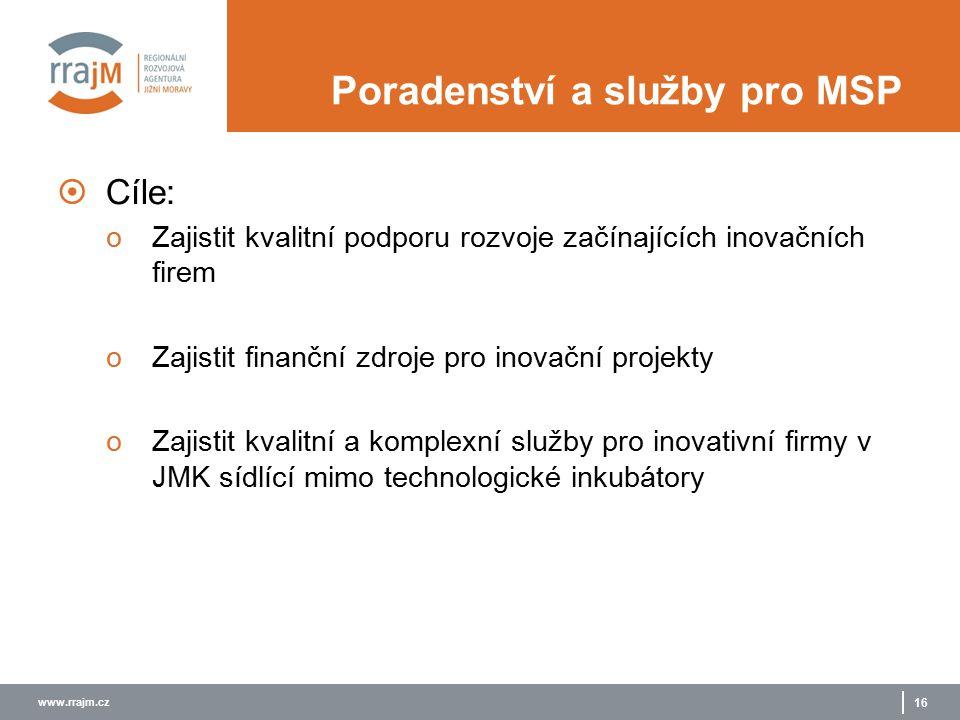 www.rrajm.cz 16 Poradenství a služby pro MSP  Cíle: oZajistit kvalitní podporu rozvoje začínajících inovačních firem oZajistit finanční zdroje pro in