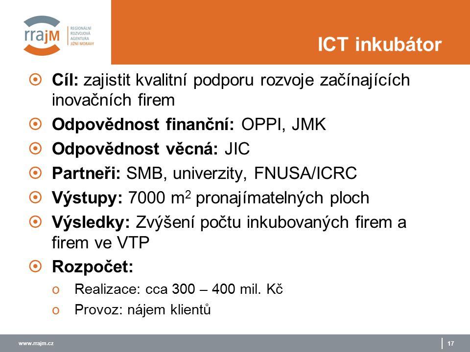 www.rrajm.cz 17 ICT inkubátor  Cíl: zajistit kvalitní podporu rozvoje začínajících inovačních firem  Odpovědnost finanční: OPPI, JMK  Odpovědnost v