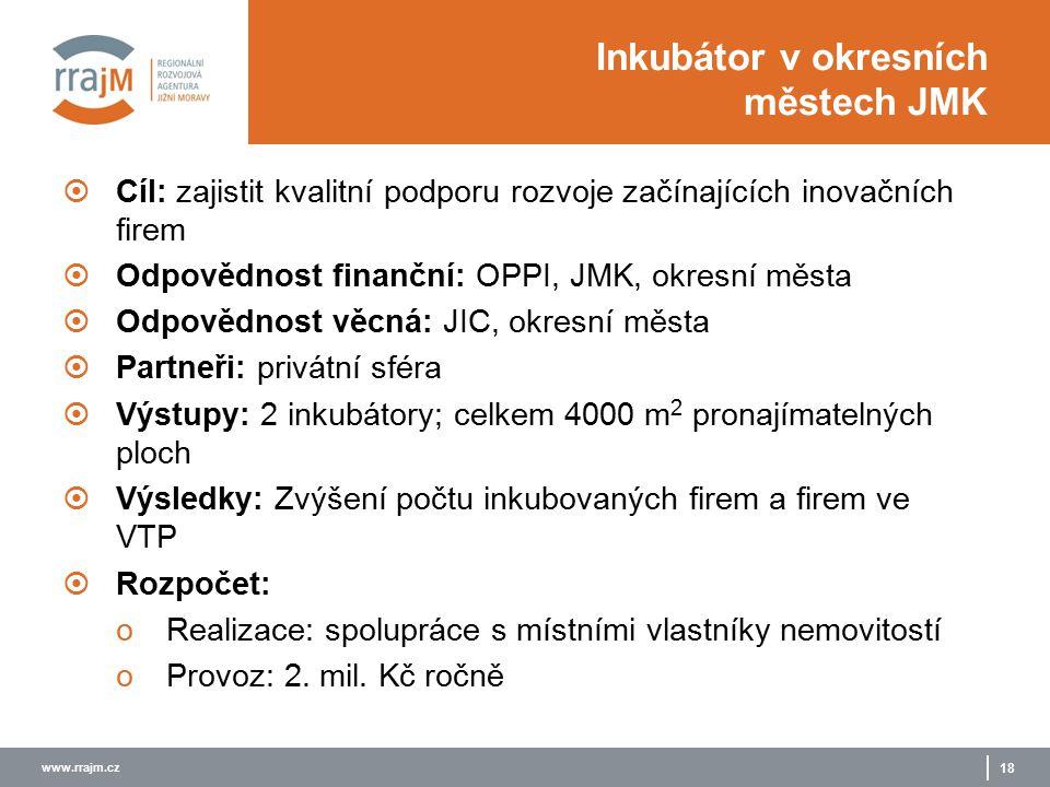 www.rrajm.cz 18 Inkubátor v okresních městech JMK  Cíl: zajistit kvalitní podporu rozvoje začínajících inovačních firem  Odpovědnost finanční: OPPI,