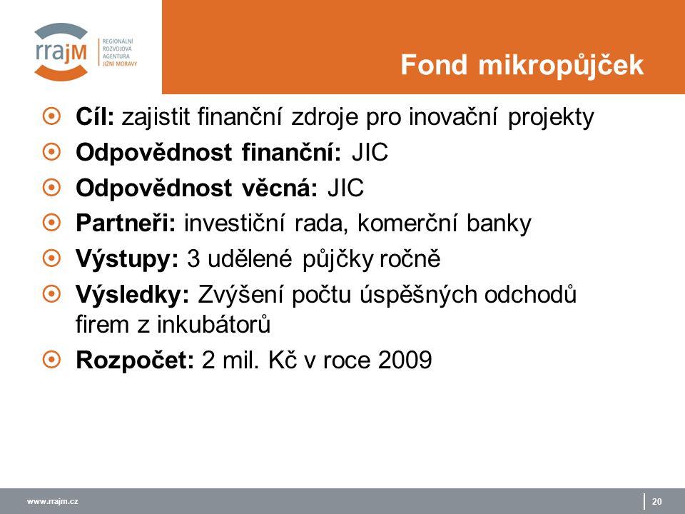 www.rrajm.cz 20 Fond mikropůjček  Cíl: zajistit finanční zdroje pro inovační projekty  Odpovědnost finanční: JIC  Odpovědnost věcná: JIC  Partneři