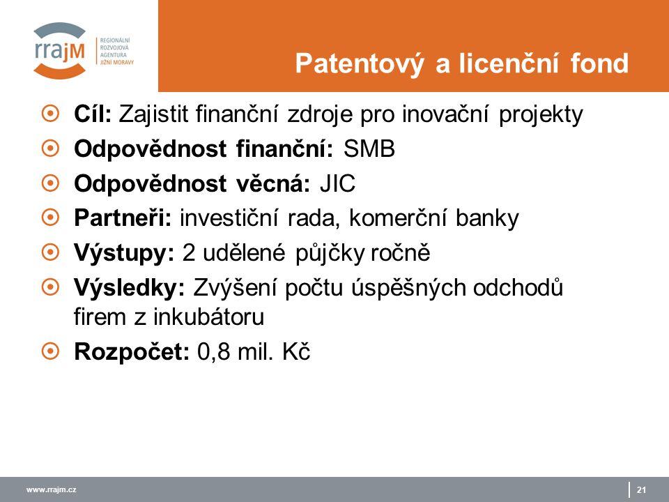 www.rrajm.cz 21 Patentový a licenční fond  Cíl: Zajistit finanční zdroje pro inovační projekty  Odpovědnost finanční: SMB  Odpovědnost věcná: JIC  Partneři: investiční rada, komerční banky  Výstupy: 2 udělené půjčky ročně  Výsledky: Zvýšení počtu úspěšných odchodů firem z inkubátoru  Rozpočet: 0,8 mil.