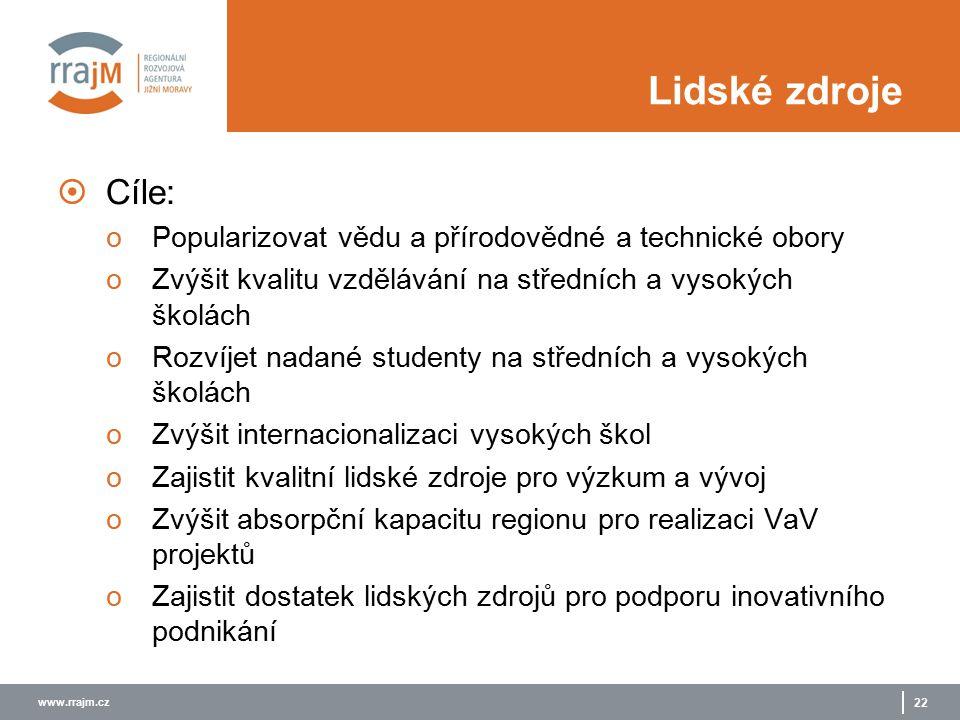 www.rrajm.cz 22 Lidské zdroje  Cíle: oPopularizovat vědu a přírodovědné a technické obory oZvýšit kvalitu vzdělávání na středních a vysokých školách