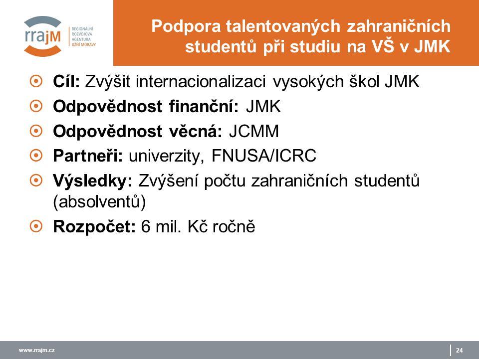 www.rrajm.cz 24 Podpora talentovaných zahraničních studentů při studiu na VŠ v JMK  Cíl: Zvýšit internacionalizaci vysokých škol JMK  Odpovědnost finanční: JMK  Odpovědnost věcná: JCMM  Partneři: univerzity, FNUSA/ICRC  Výsledky: Zvýšení počtu zahraničních studentů (absolventů)  Rozpočet: 6 mil.