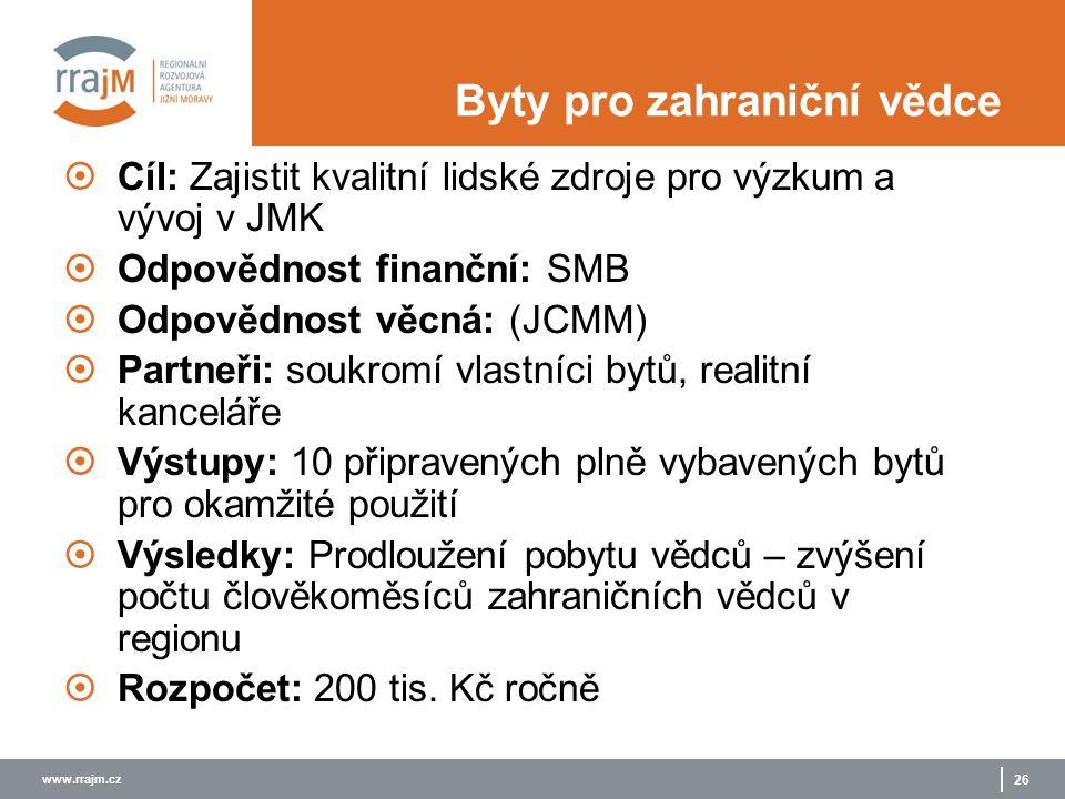 www.rrajm.cz 26 Byty pro zahraniční vědce  Cíl: Zajistit kvalitní lidské zdroje pro výzkum a vývoj v JMK  Odpovědnost finanční: SMB  Odpovědnost vě