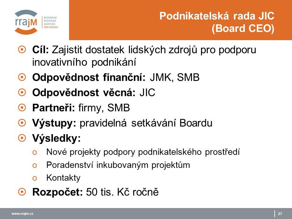 www.rrajm.cz 27 Podnikatelská rada JIC (Board CEO)  Cíl: Zajistit dostatek lidských zdrojů pro podporu inovativního podnikání  Odpovědnost finanční: