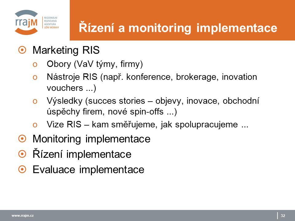 www.rrajm.cz 32 Řízení a monitoring implementace  Marketing RIS oObory (VaV týmy, firmy) oNástroje RIS (např. konference, brokerage, inovation vouche