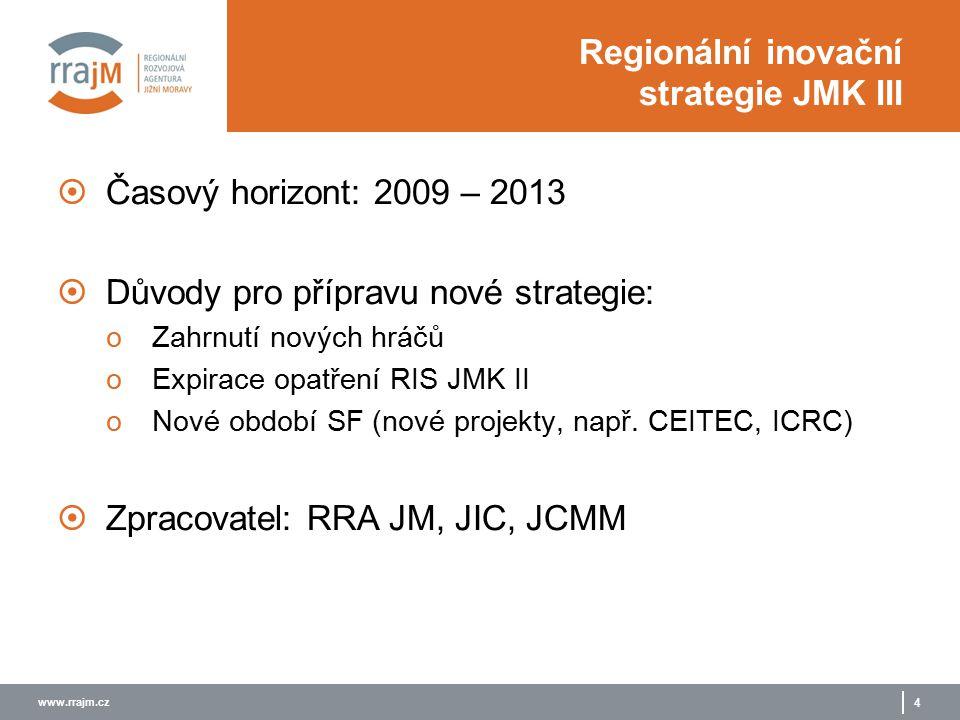 www.rrajm.cz 4 Regionální inovační strategie JMK III  Časový horizont: 2009 – 2013  Důvody pro přípravu nové strategie: oZahrnutí nových hráčů oExpirace opatření RIS JMK II oNové období SF (nové projekty, např.