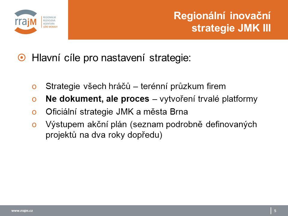 www.rrajm.cz 5 Regionální inovační strategie JMK III  Hlavní cíle pro nastavení strategie: oStrategie všech hráčů – terénní průzkum firem oNe dokument, ale proces – vytvoření trvalé platformy oOficiální strategie JMK a města Brna oVýstupem akční plán (seznam podrobně definovaných projektů na dva roky dopředu)