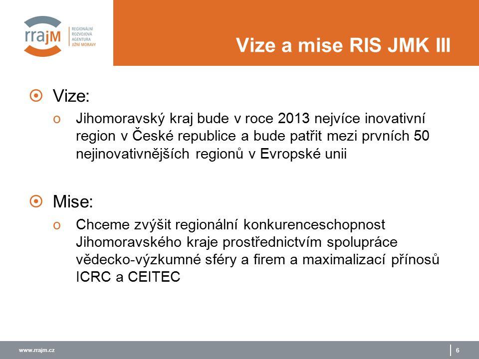 www.rrajm.cz 6 Vize a mise RIS JMK III  Vize: oJihomoravský kraj bude v roce 2013 nejvíce inovativní region v České republice a bude patřit mezi prvních 50 nejinovativnějších regionů v Evropské unii  Mise: oChceme zvýšit regionální konkurenceschopnost Jihomoravského kraje prostřednictvím spolupráce vědecko-výzkumné sféry a firem a maximalizací přínosů ICRC a CEITEC