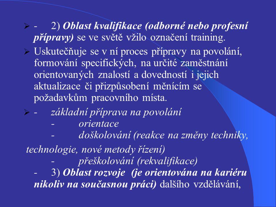  -2) Oblast kvalifikace (odborné nebo profesní přípravy) se ve světě vžilo označení training.  Uskutečňuje se v ní proces přípravy na povolání, form
