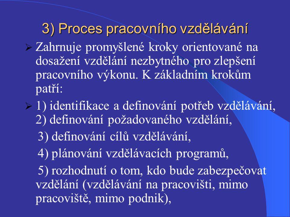 3 ) Proces pracovního vzdělávání  Zahrnuje promyšlené kroky orientované na dosažení vzdělání nezbytného pro zlepšení pracovního výkonu. K základním k