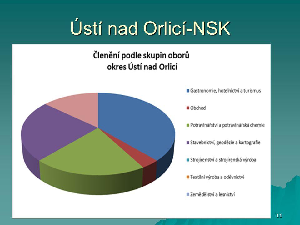 Ústí nad Orlicí-NSK 11