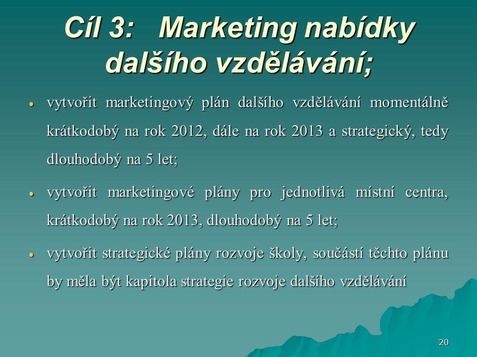 Cíl 3:Marketing nabídky dalšího vzdělávání;  vytvořit marketingový plán dalšího vzdělávání momentálně krátkodobý na rok 2012, dále na rok 2013 a strategický, tedy dlouhodobý na 5 let;  vytvořit marketingové plány pro jednotlivá místní centra, krátkodobý na rok 2013, dlouhodobý na 5 let;  vytvořit strategické plány rozvoje školy, součástí těchto plánu by měla být kapitola strategie rozvoje dalšího vzdělávání 20
