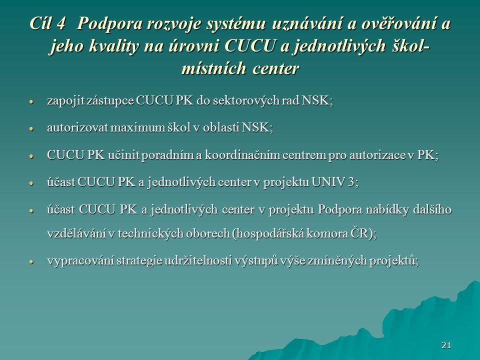 Cíl 4Podpora rozvoje systému uznávání a ověřování a jeho kvality na úrovni CUCU a jednotlivých škol- místních center  zapojit zástupce CUCU PK do sektorových rad NSK;  autorizovat maximum škol v oblasti NSK;  CUCU PK učinit poradním a koordinačním centrem pro autorizace v PK;  účast CUCU PK a jednotlivých center v projektu UNIV 3;  účast CUCU PK a jednotlivých center v projektu Podpora nabídky dalšího vzdělávání v technických oborech (hospodářská komora ČR);  vypracování strategie udržitelnosti výstupů výše zmíněných projektů; 21