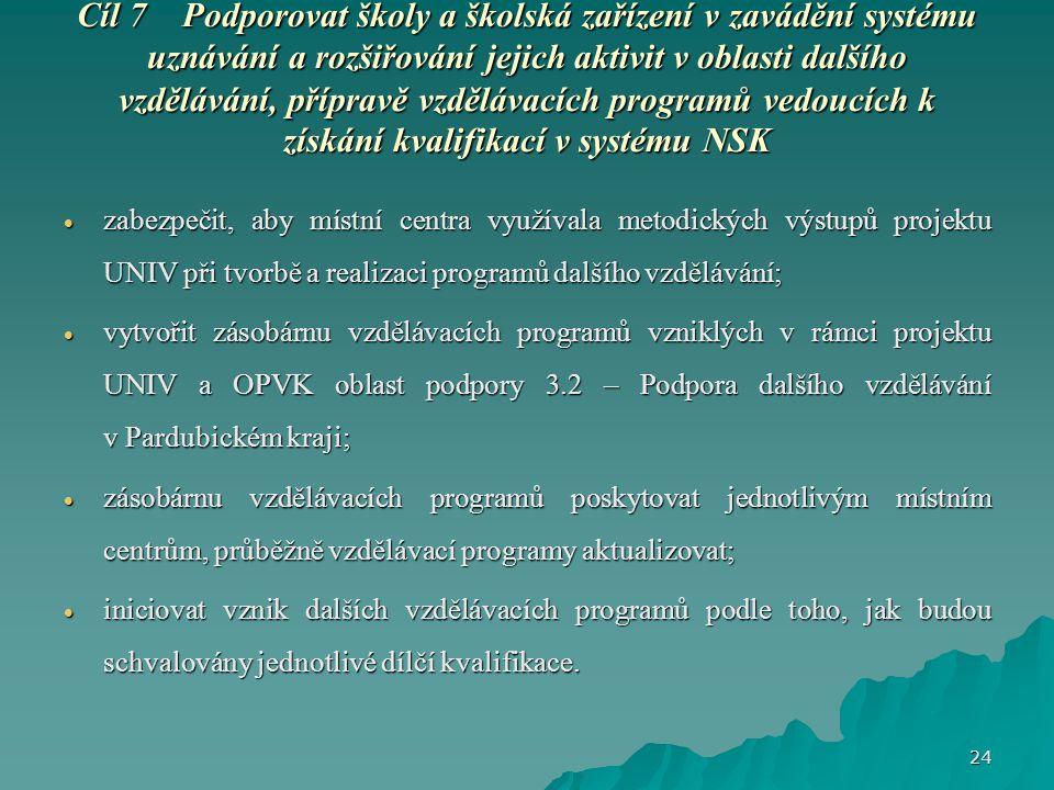 Cíl 7Podporovat školy a školská zařízení v zavádění systému uznávání a rozšiřování jejich aktivit v oblasti dalšího vzdělávání, přípravě vzdělávacích programů vedoucích k získání kvalifikací v systému NSK  zabezpečit, aby místní centra využívala metodických výstupů projektu UNIV při tvorbě a realizaci programů dalšího vzdělávání;  vytvořit zásobárnu vzdělávacích programů vzniklých v rámci projektu UNIV a OPVK oblast podpory 3.2 – Podpora dalšího vzdělávání v Pardubickém kraji;  zásobárnu vzdělávacích programů poskytovat jednotlivým místním centrům, průběžně vzdělávací programy aktualizovat;  iniciovat vznik dalších vzdělávacích programů podle toho, jak budou schvalovány jednotlivé dílčí kvalifikace.