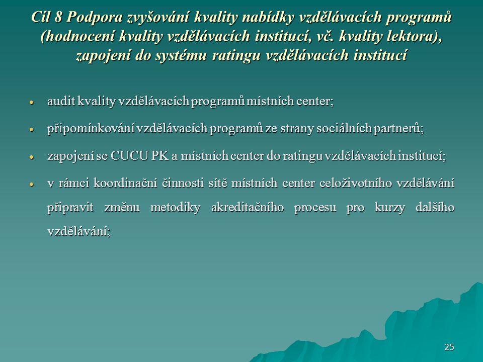 Cíl 8 Podpora zvyšování kvality nabídky vzdělávacích programů (hodnocení kvality vzdělávacích institucí, vč.