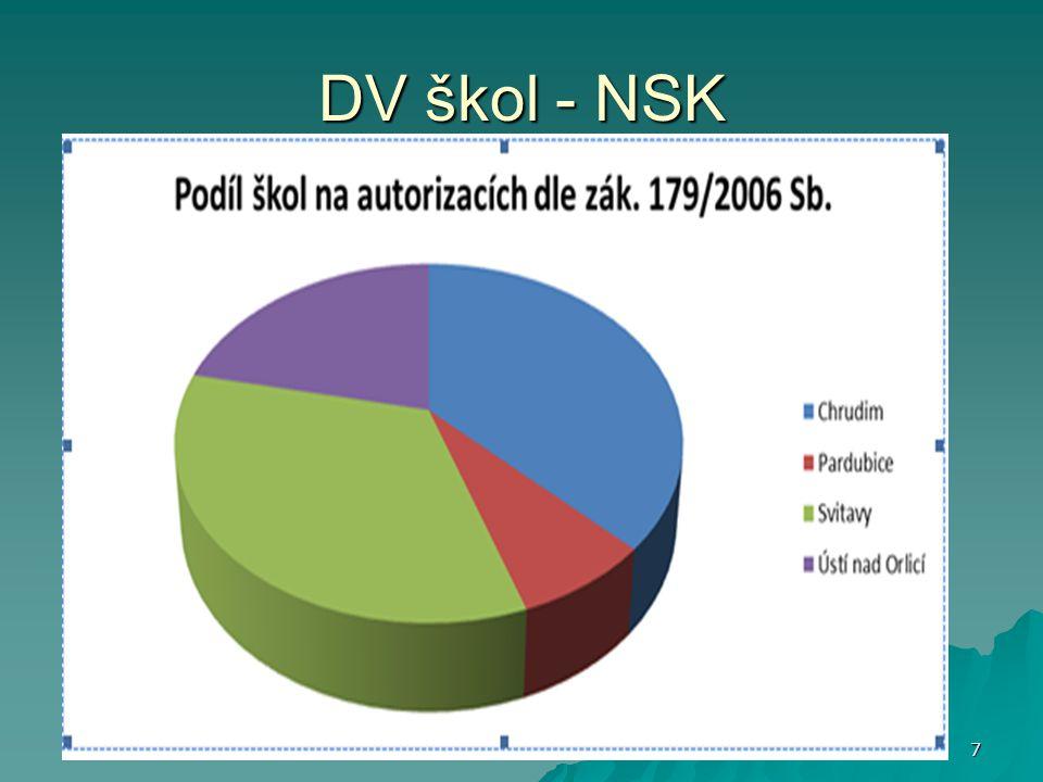 DV škol - NSK 7