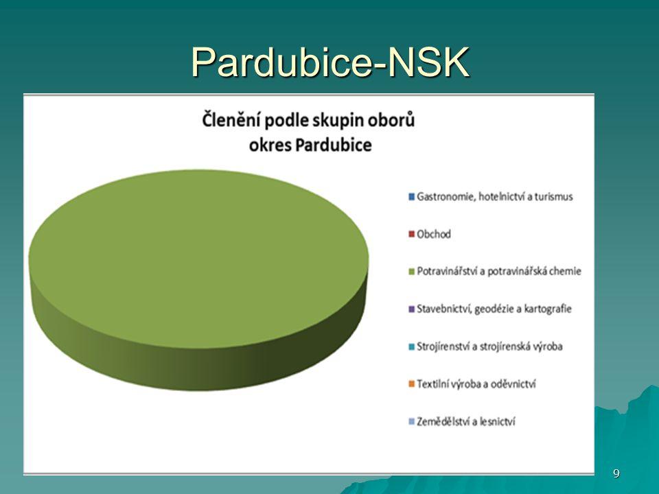 Pardubice-NSK 9