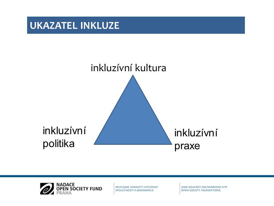 UKAZATEL INKLUZE inkluzívní politika inkluzívní kultura inkluzívní praxe