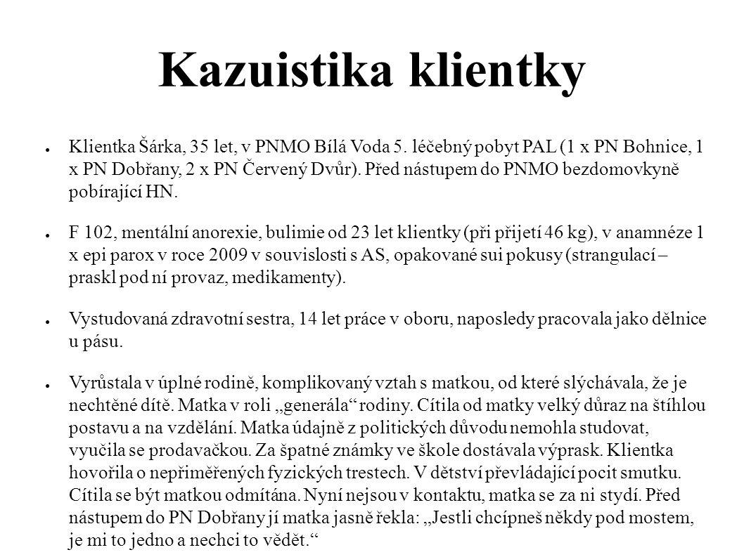 Kazuistika klientky ● Klientka Šárka, 35 let, v PNMO Bílá Voda 5. léčebný pobyt PAL (1 x PN Bohnice, 1 x PN Dobřany, 2 x PN Červený Dvůr). Před nástup