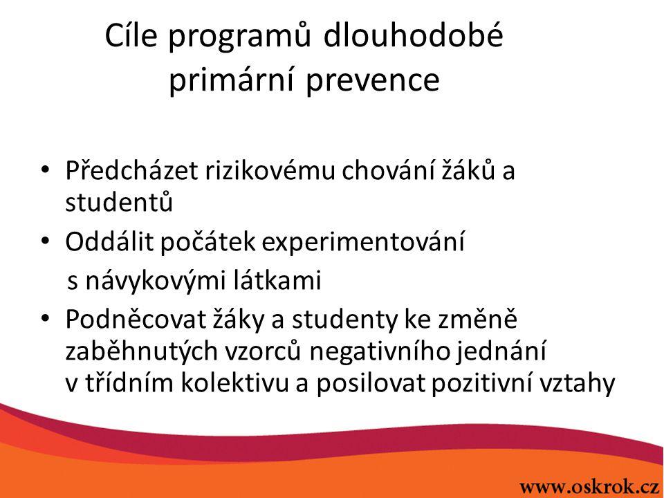 Cíle programů dlouhodobé primární prevence Předcházet rizikovému chování žáků a studentů Oddálit počátek experimentování s návykovými látkami Podněcov