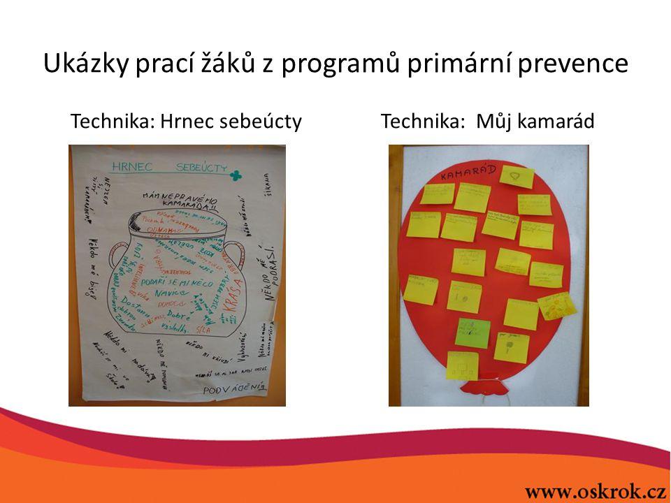 Ukázky prací žáků z programů primární prevence Technika: Hrnec sebeúcty Technika: Můj kamarád