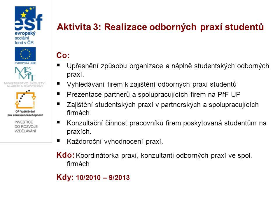 Aktivita 3: Realizace odborných praxí studentů Co:  Upřesnění způsobu organizace a náplně studentských odborných praxí.