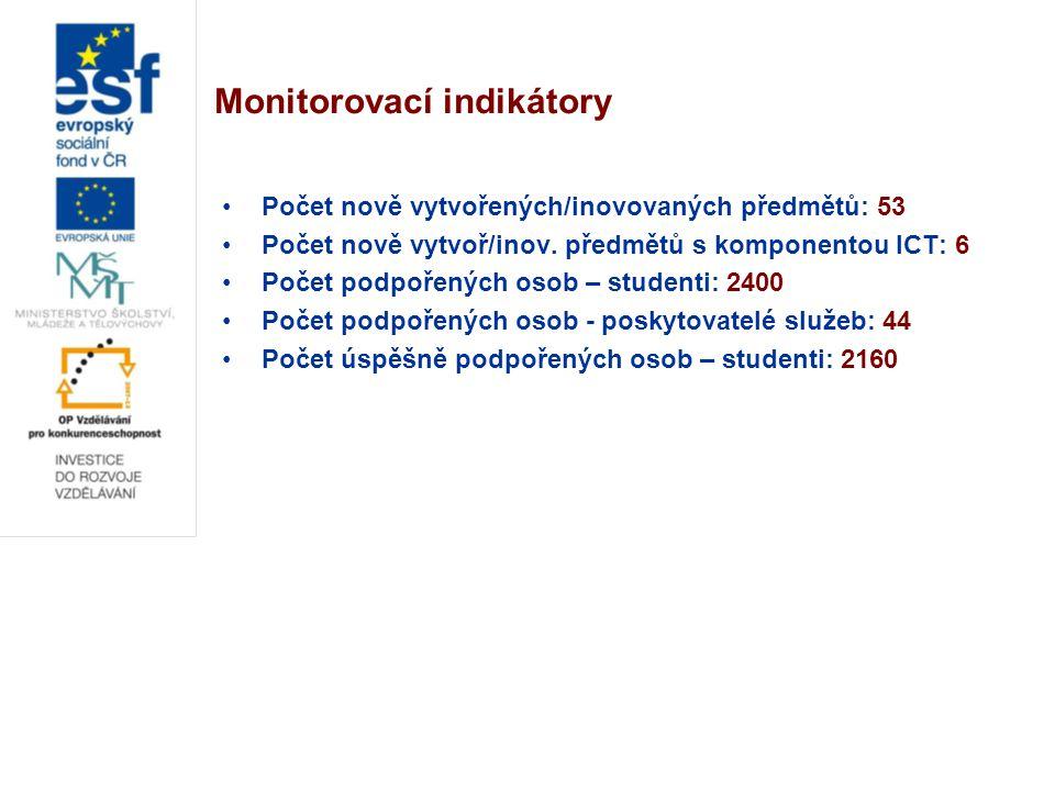 Monitorovací indikátory Počet nově vytvořených/inovovaných předmětů: 53 Počet nově vytvoř/inov. předmětů s komponentou ICT: 6 Počet podpořených osob –