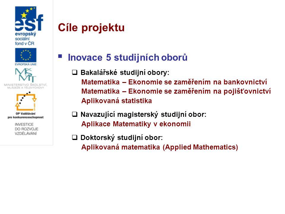 Cíle projektu  Inovace 5 studijních oborů  Bakalářské studijní obory: Matematika – Ekonomie se zaměřením na bankovnictví Matematika – Ekonomie se za