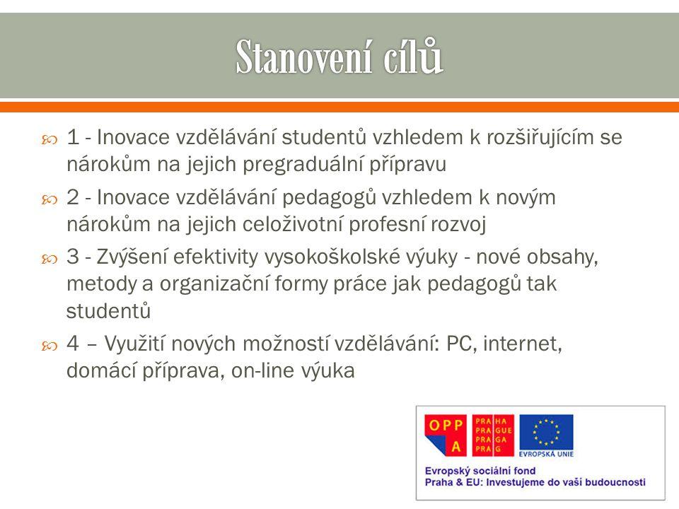  1 - Inovace vzdělávání studentů vzhledem k rozšiřujícím se nárokům na jejich pregraduální přípravu  2 - Inovace vzdělávání pedagogů vzhledem k novým nárokům na jejich celoživotní profesní rozvoj  3 - Zvýšení efektivity vysokoškolské výuky - nové obsahy, metody a organizační formy práce jak pedagogů tak studentů  4 – Využití nových možností vzdělávání: PC, internet, domácí příprava, on-line výuka