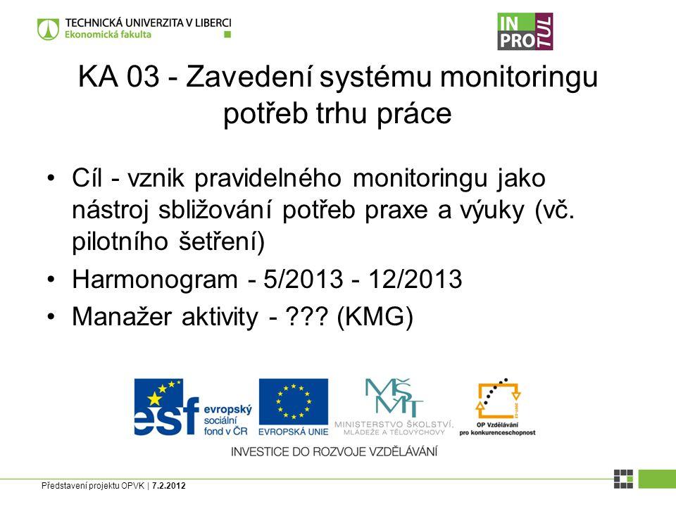 Představení projektu OPVK | 7.2.2012 KA 03 - Zavedení systému monitoringu potřeb trhu práce Cíl - vznik pravidelného monitoringu jako nástroj sbližování potřeb praxe a výuky (vč.