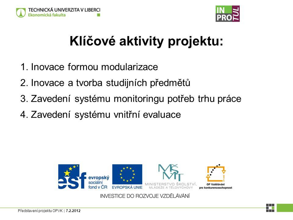 Představení projektu OPVK | 7.2.2012 Klíčové aktivity projektu: 1.