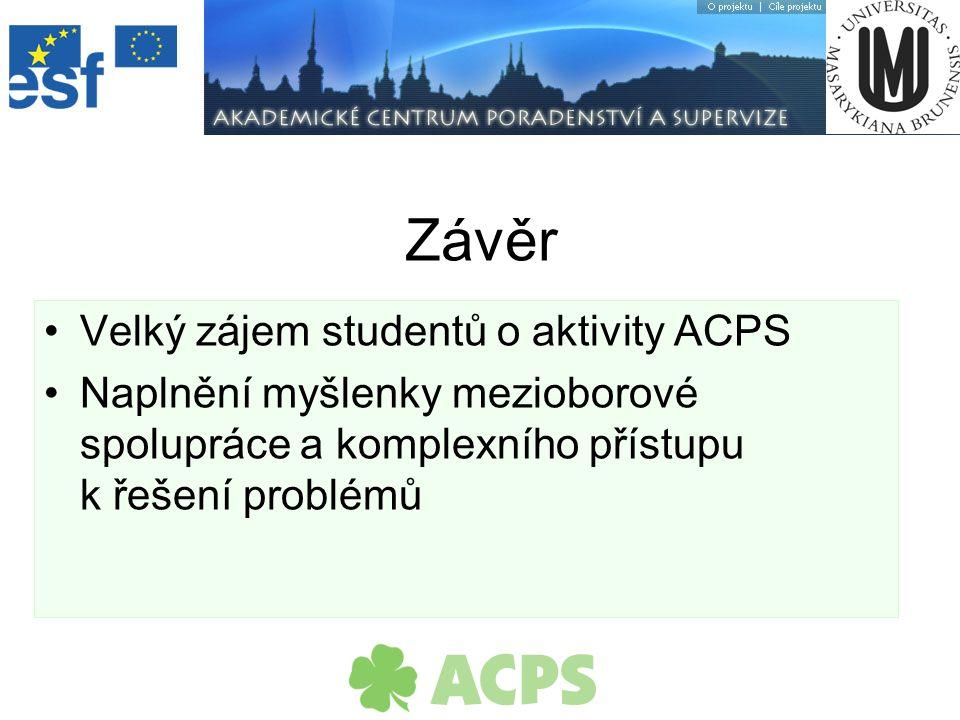 Kontakt http://www.acps.cz